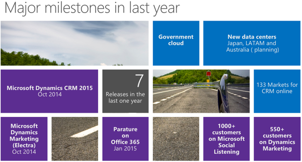 Major Milestones In Last Year, WaveAccess, MS CRM, MS Dynamics CRM, Microsoft Convergence 2015, Atlanta, Convergence 2015, Conv15, конверженс 2015, микрософт конверженс 15, Атланта