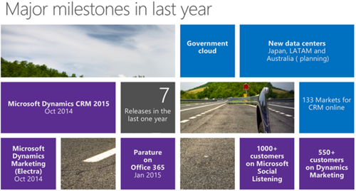 Major Milestones In Last Year, WaveAccess, MS CRM, MS Dynamics CRM, Microsoft Convergence 2015, Atlanta, Convergence 2015, Conv15