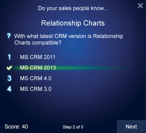 Question About Product, List Of Games, Training employees, Customer Service, Dynamics CRM, WaveAccess Dynamics CRM Gamification Tool, add-on, ms crm add-ons, increase user adoption, learn customer base